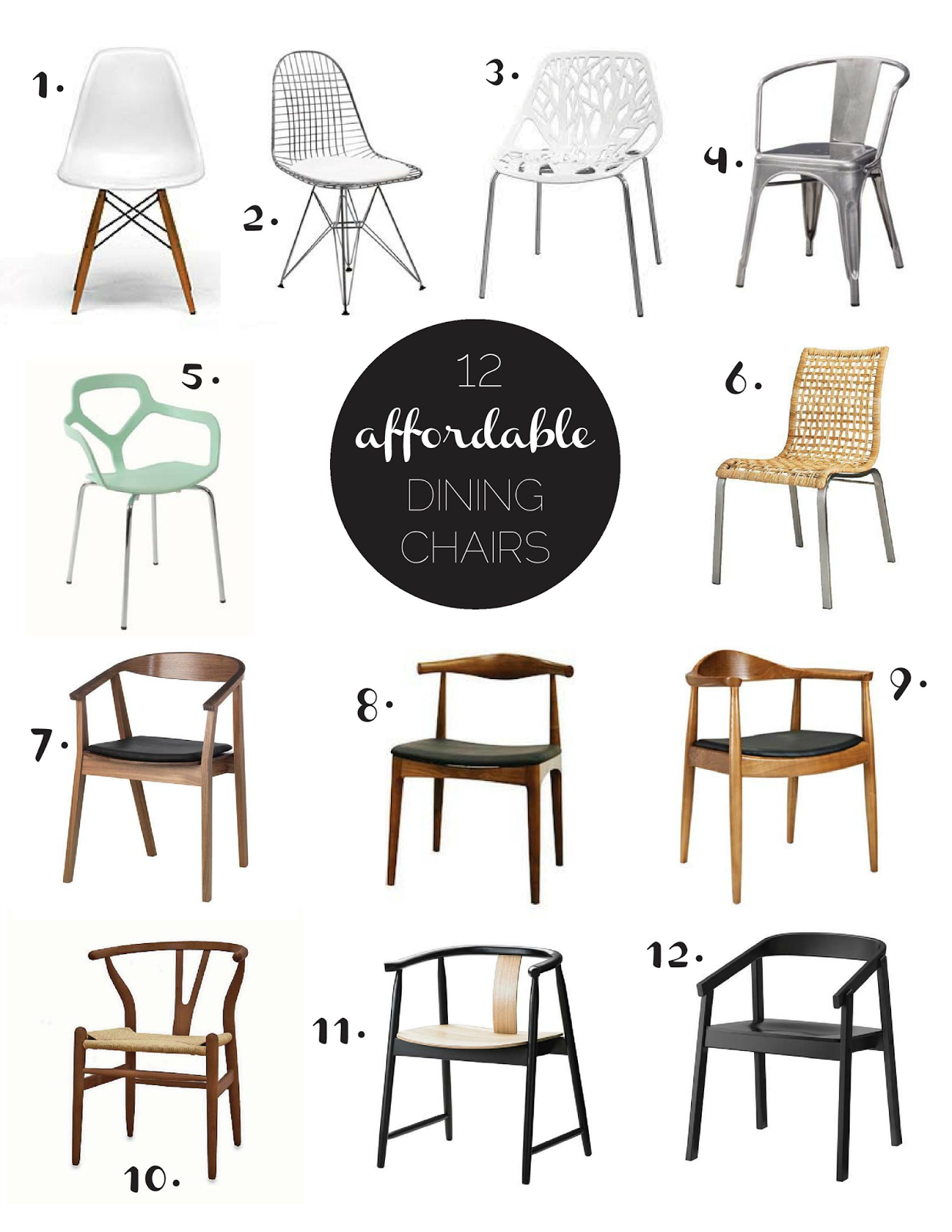 Affordable Dining Chairs   The Twisted Horn