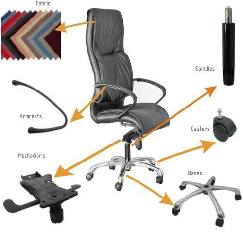 Re Upholstery Cleaning For Office Chairs