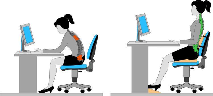 Good Office Chair Posture